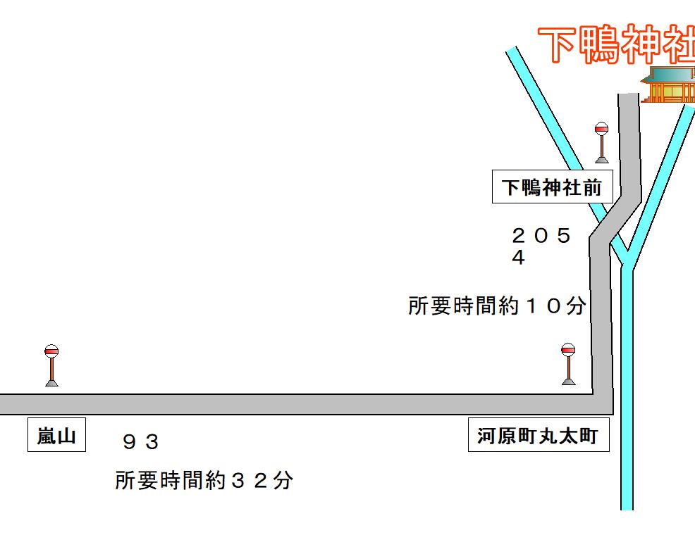 嵐山から下鴨神社へのアクセスはバスが簡単!