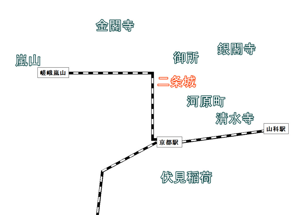 嵐山から二条城へバスや電車での行き方?最短コースと最安値コース!