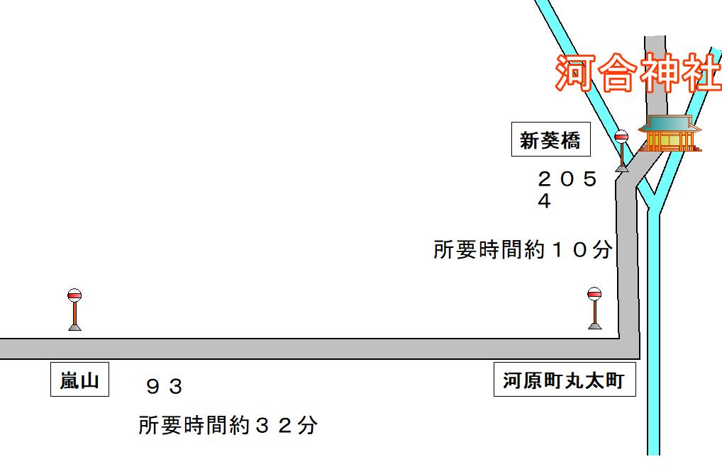嵐山から河合神社へのアクセスはバスが簡単!