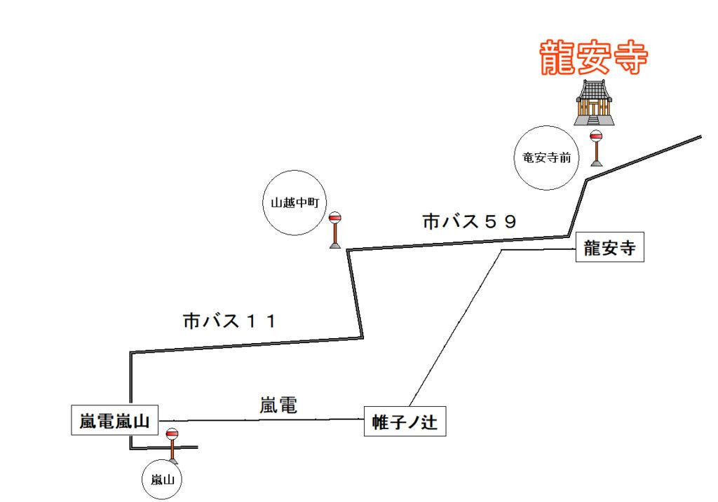 嵐山から龍安寺へのアクセスはバスや嵐電が便利!